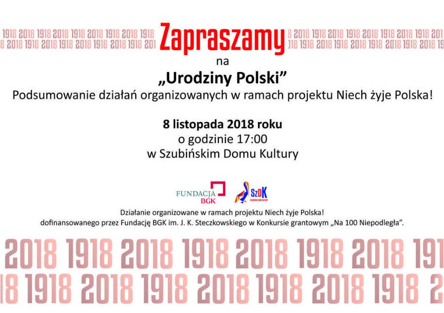 Szubin Zaproszenie Na Urodziny Polski Pałuki24pl