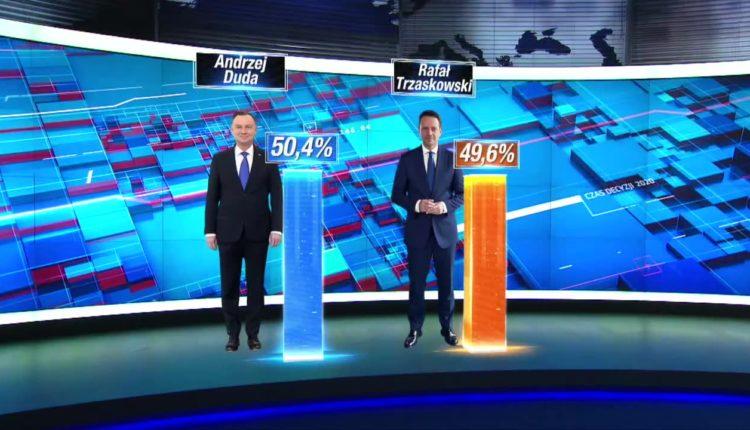 Exit poll nie dał rozwiązania głosowania. 0,8% przewagi Dudy